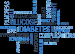 endometrioza a insulinooporność